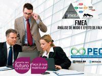 FMEA – Análise de Modo e Efeito de Falha